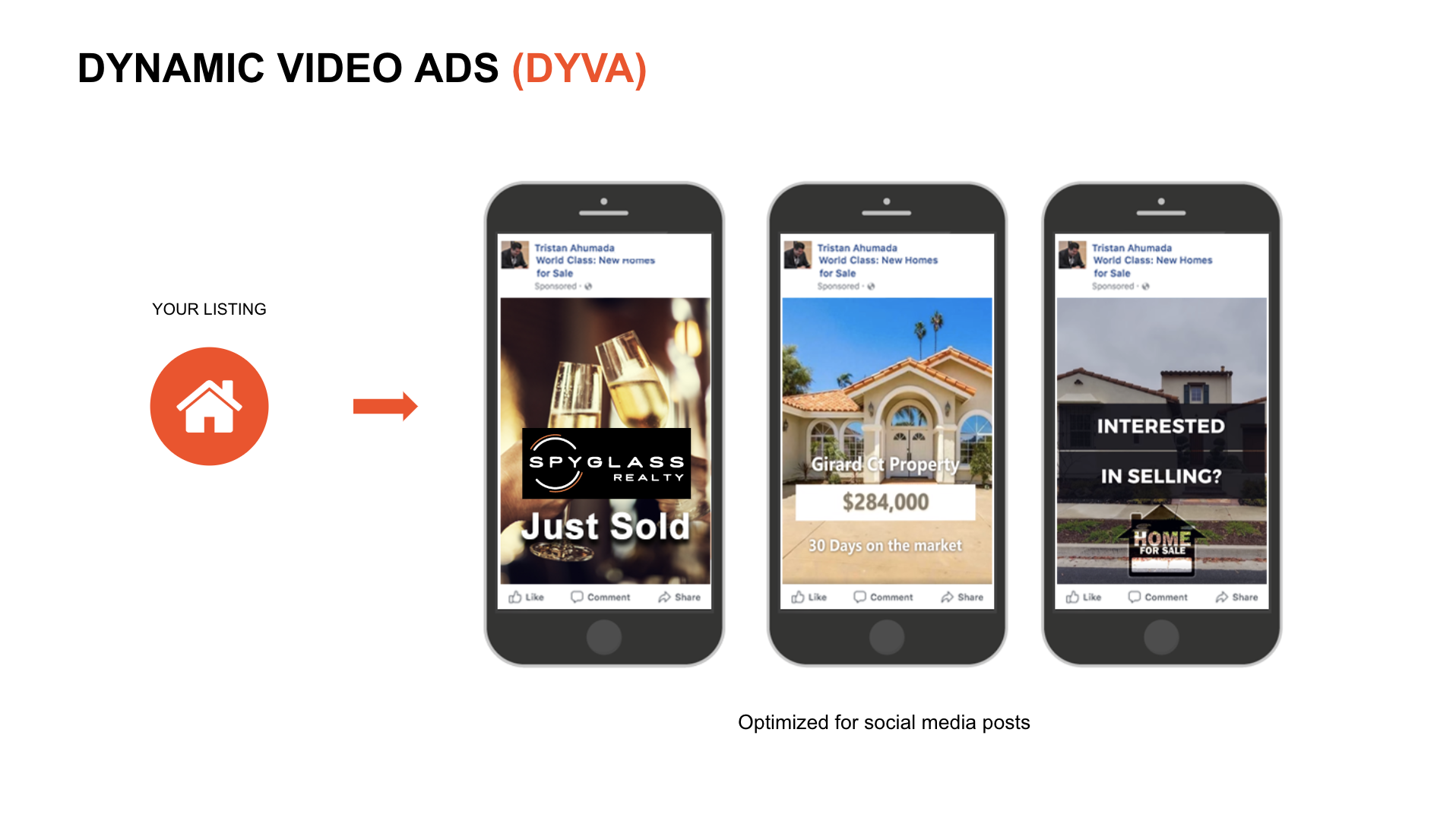 dynamic video ads