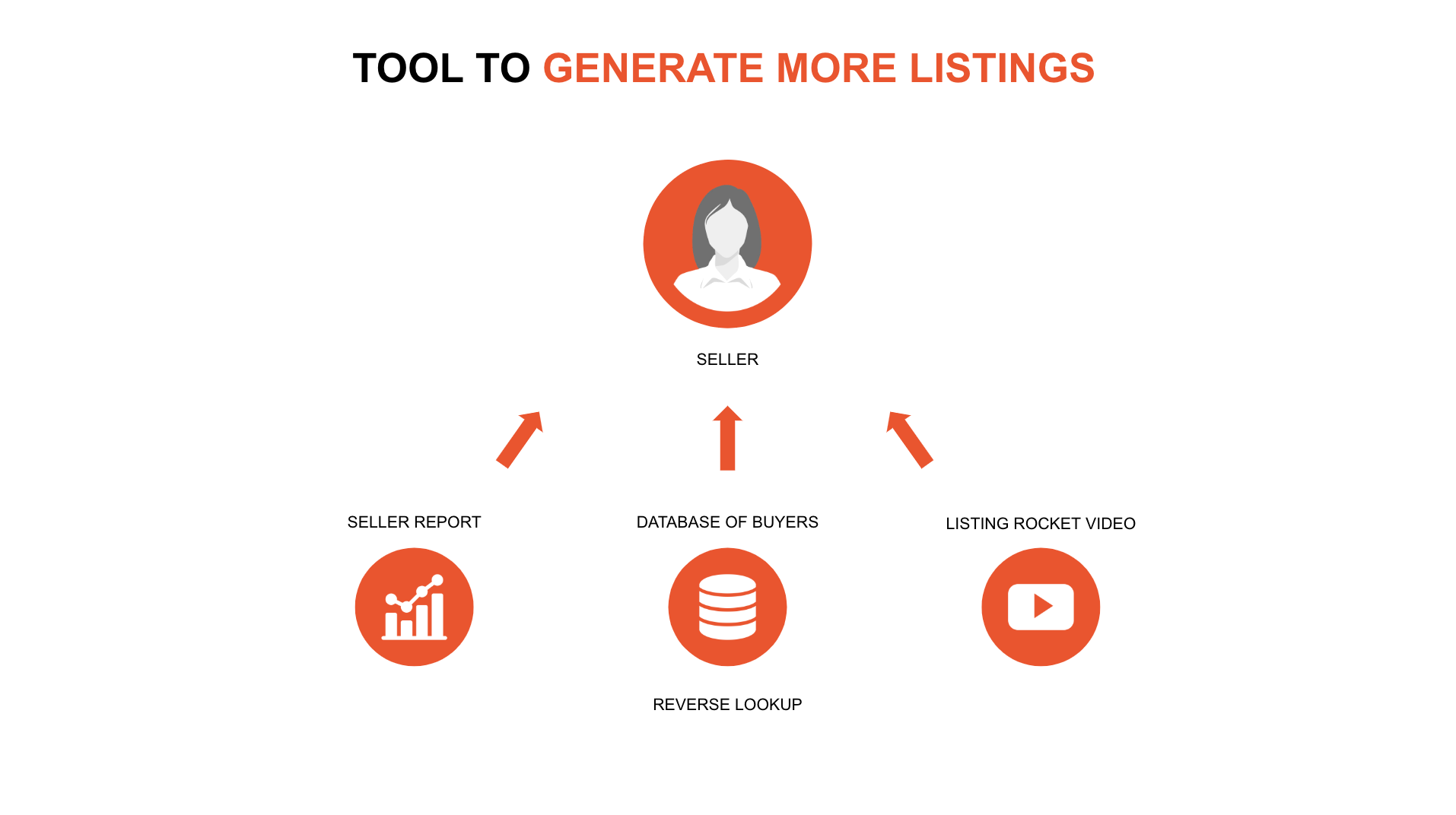 tools to generate more leads in real estate